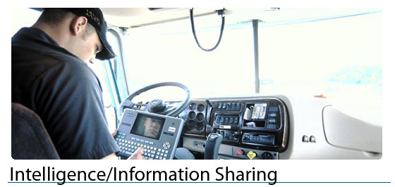 Intellegence/Information Sharing